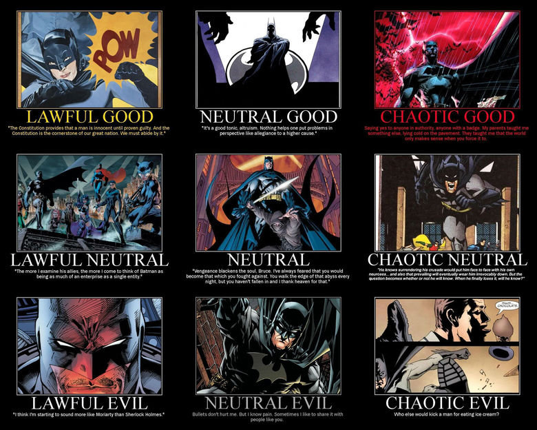 """batman-alignment-chart. Not OC!!! Found it really interesting! I wasn't so sure about posting this about Batman, but why not take a SHOT in the DARK.. Ski"""" The"""