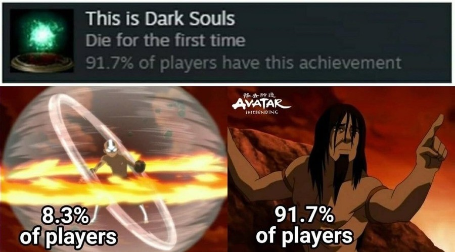 Dark Souls. .. They're probs people who bought the game but never did anything but launch it