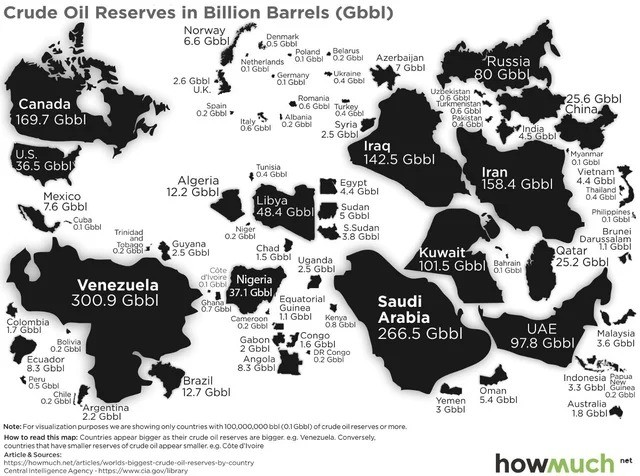 Oil Reserves. .. America you fools. Canada is right on your doorstep and you are wasting your time with the Middle East. Kick their teeth in already. They have too many