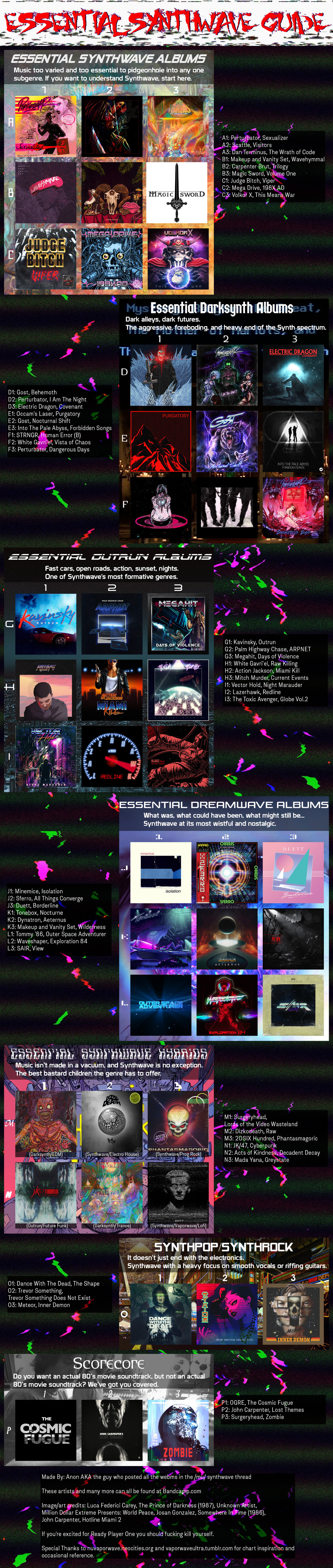 Synthwave Chart. Grabbed out of 8/mu/, it's inspired by the old Vaporwave Ultra chart... No Com Truise?