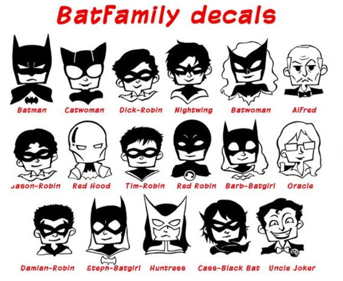 The Bat family. . Batra' actally decals Alfred Rad Hood Rad Roam Oracle llt' an Uncut Joker. All I could think about